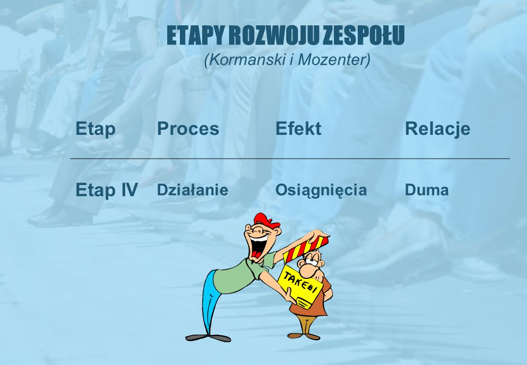 ETAPY ROZWOJU ZESPOŁU (Kormanski i Mozenter)