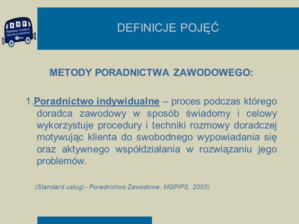 METODY PORADNICTWA ZAWODOWEGO:
