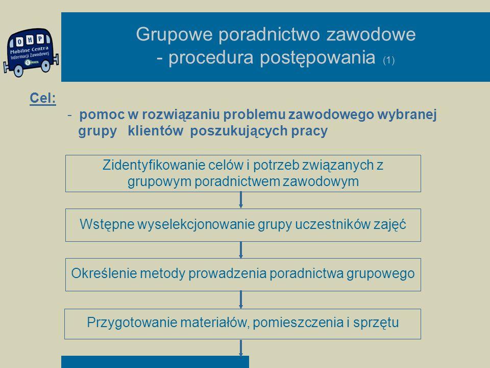 Grupowe poradnictwo zawodowe - procedura postępowania (1)