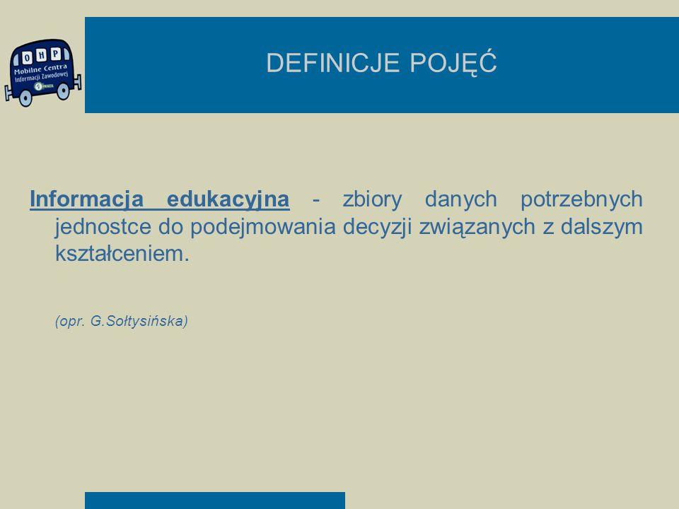 DEFINICJE POJĘĆ Informacja edukacyjna - zbiory danych potrzebnych jednostce do podejmowania decyzji związanych z dalszym kształceniem.