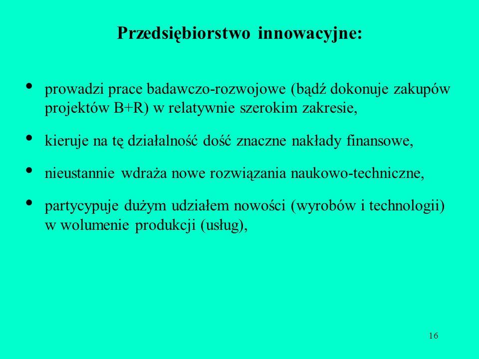 Przedsiębiorstwo innowacyjne: