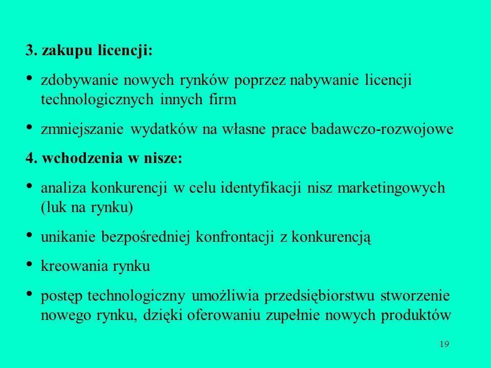 3. zakupu licencji: zdobywanie nowych rynków poprzez nabywanie licencji technologicznych innych firm.