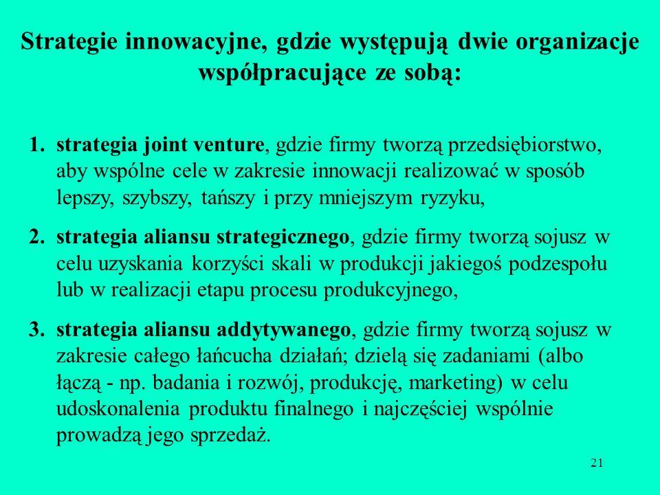 Strategie innowacyjne, gdzie występują dwie organizacje współpracujące ze sobą: