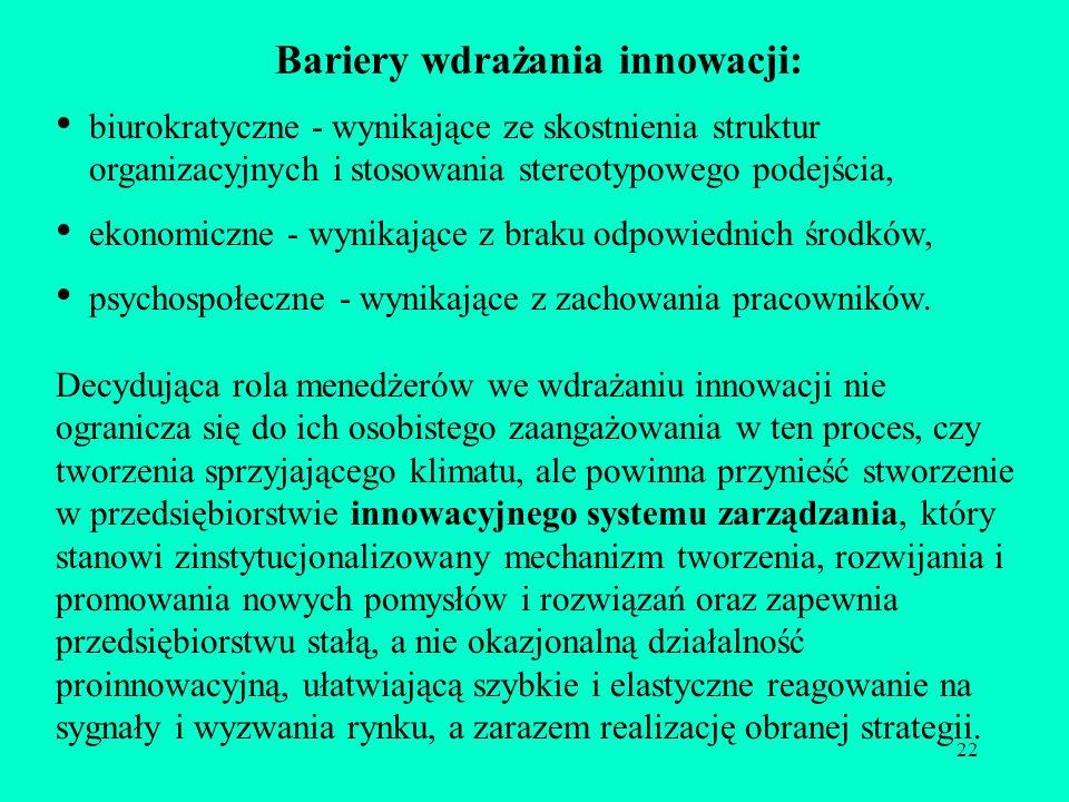 Bariery wdrażania innowacji: