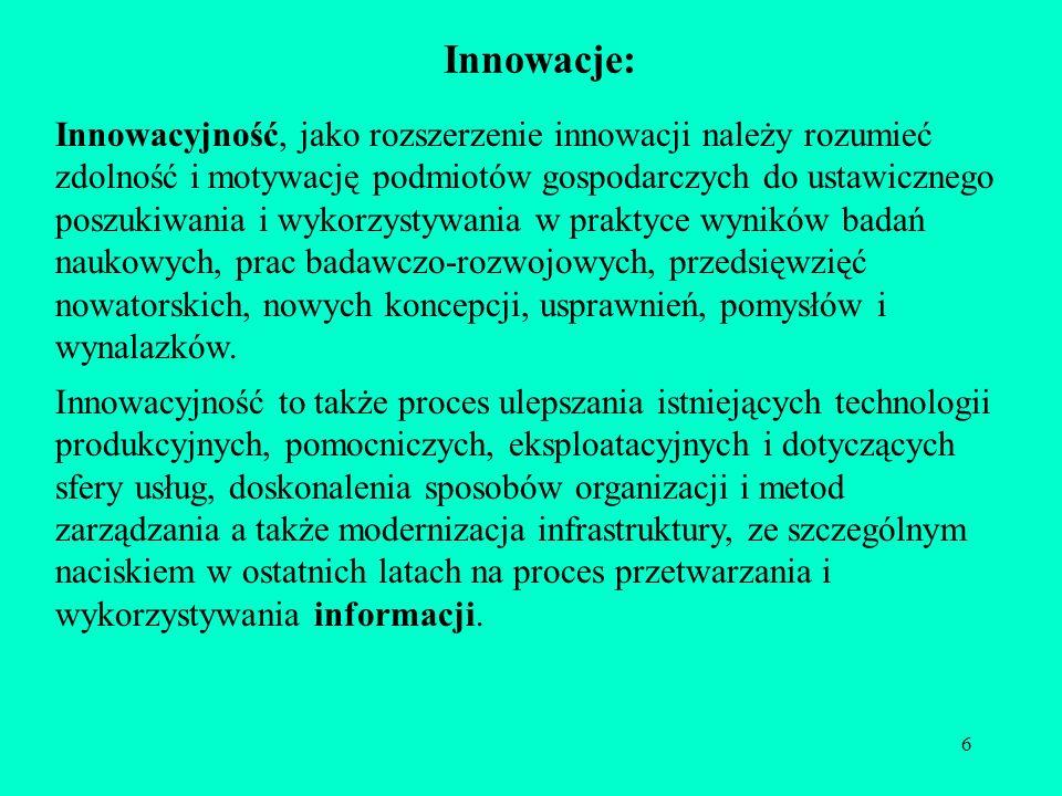 Innowacje: