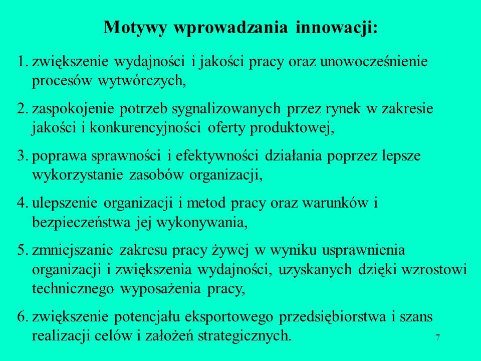 Motywy wprowadzania innowacji:
