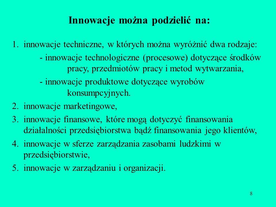 Innowacje można podzielić na: