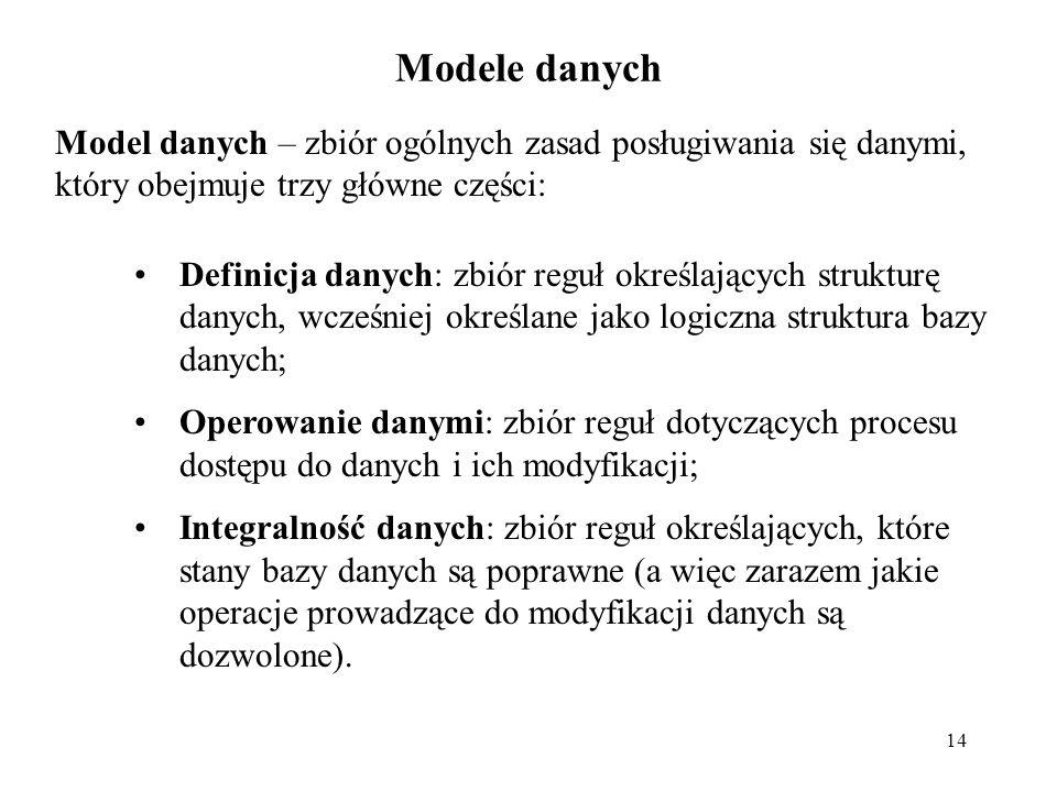 Modele danych Model danych – zbiór ogólnych zasad posługiwania się danymi, który obejmuje trzy główne części: