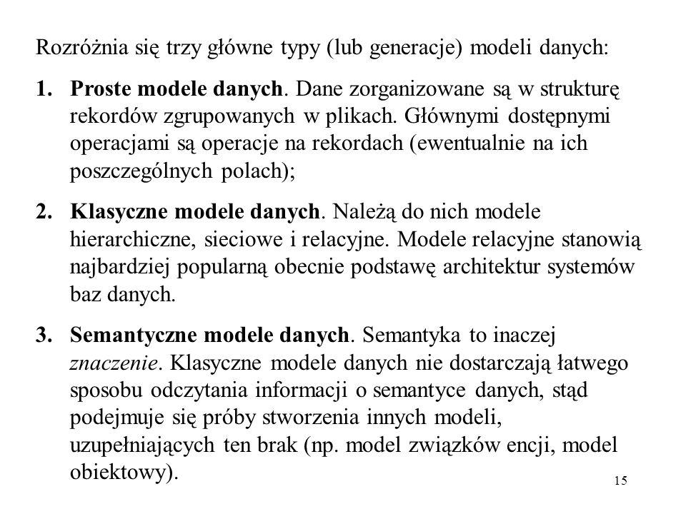 Rozróżnia się trzy główne typy (lub generacje) modeli danych: