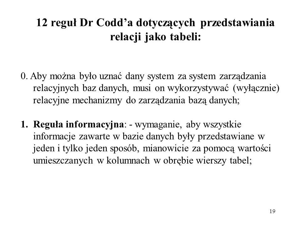 12 reguł Dr Codd'a dotyczących przedstawiania relacji jako tabeli: