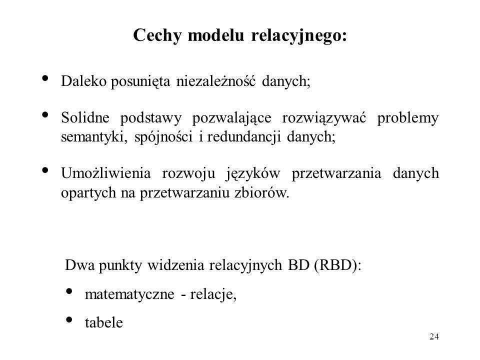Cechy modelu relacyjnego: