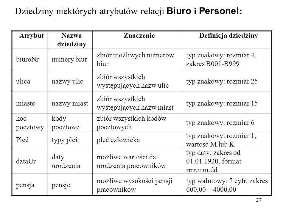 Dziedziny niektórych atrybutów relacji Biuro i Personel:
