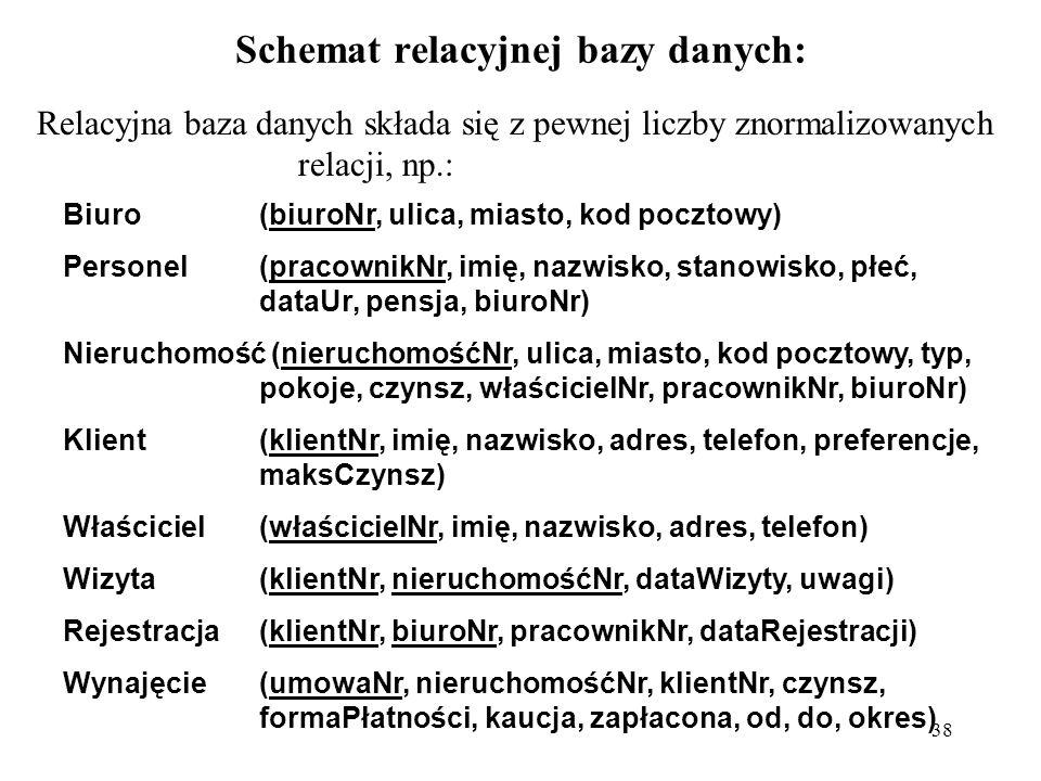 Schemat relacyjnej bazy danych: