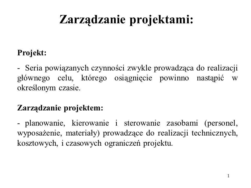 Zarządzanie projektami: