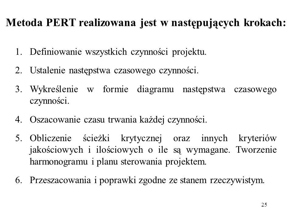 Metoda PERT realizowana jest w następujących krokach: