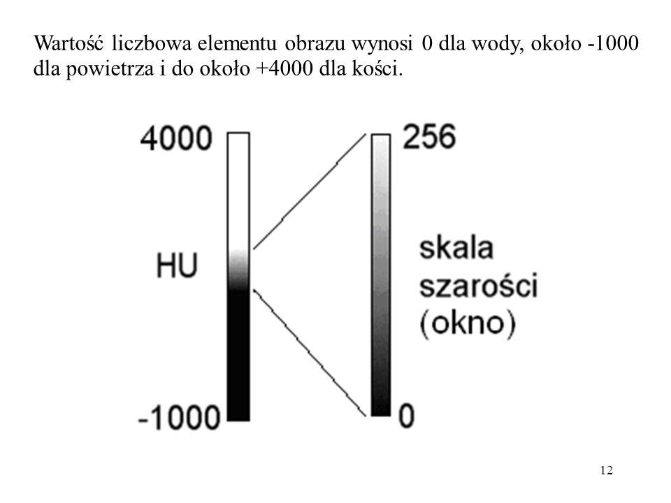 Wartość liczbowa elementu obrazu wynosi 0 dla wody, około -1000 dla powietrza i do około +4000 dla kości.