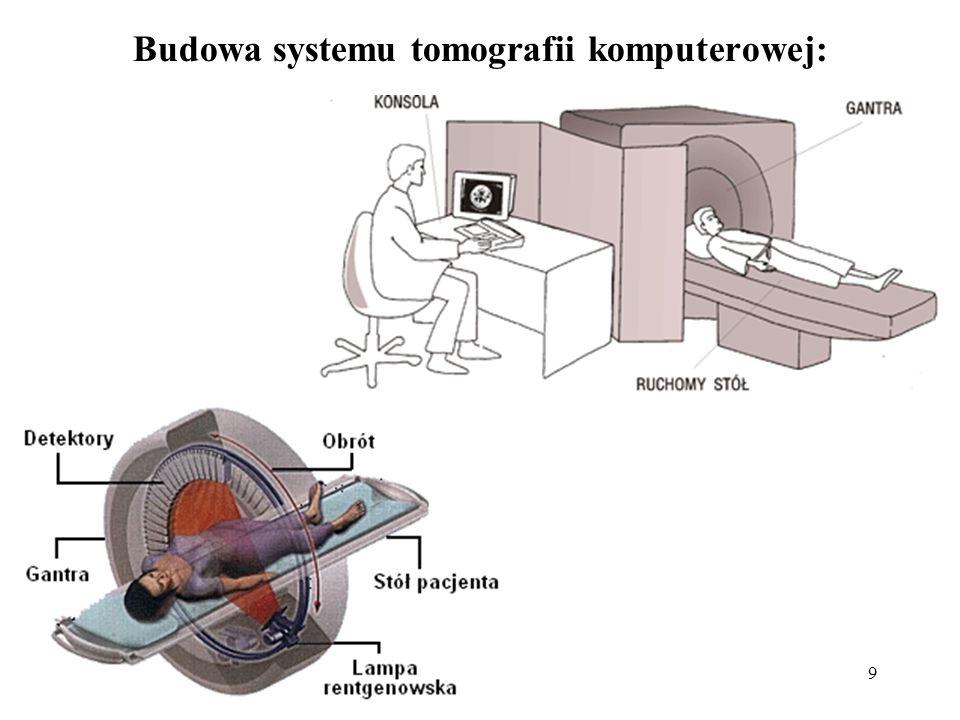 Budowa systemu tomografii komputerowej: