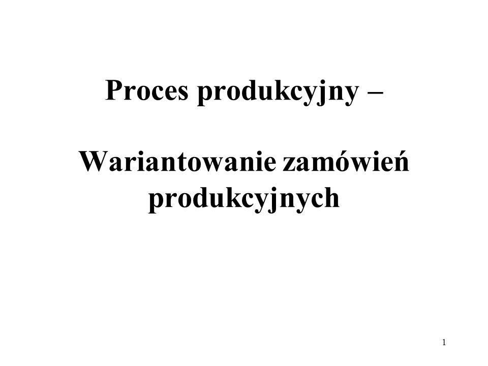 Proces produkcyjny – Wariantowanie zamówień produkcyjnych