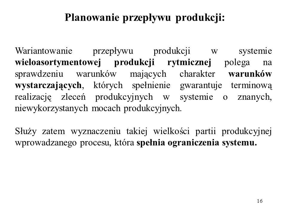 Planowanie przepływu produkcji:
