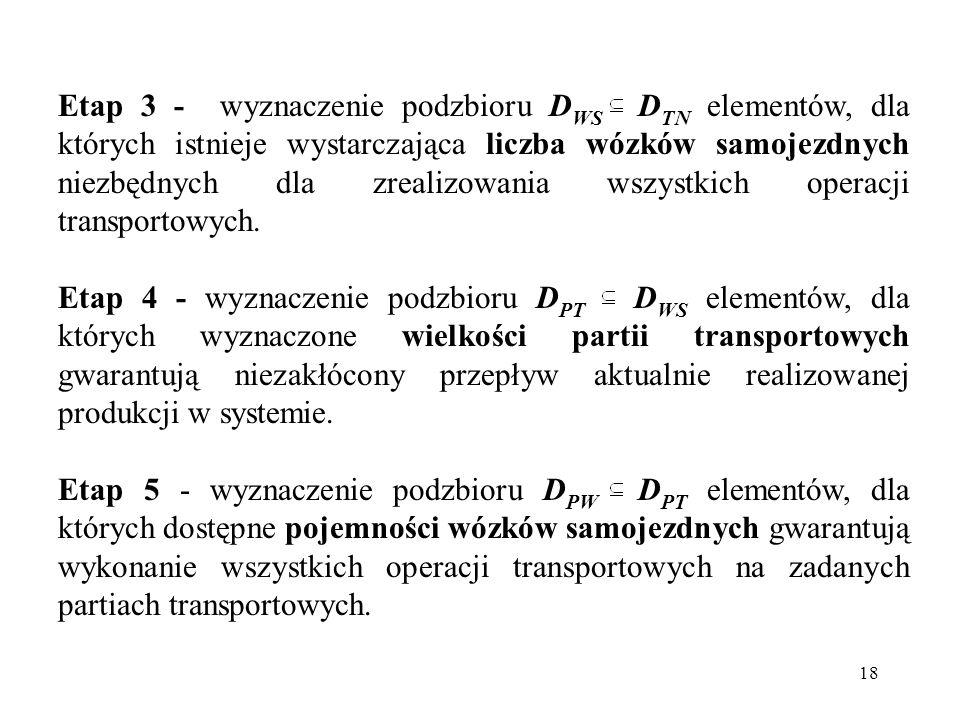 Etap 3 - wyznaczenie podzbioru DWS DTN elementów, dla których istnieje wystarczająca liczba wózków samojezdnych niezbędnych dla zrealizowania wszystkich operacji transportowych.