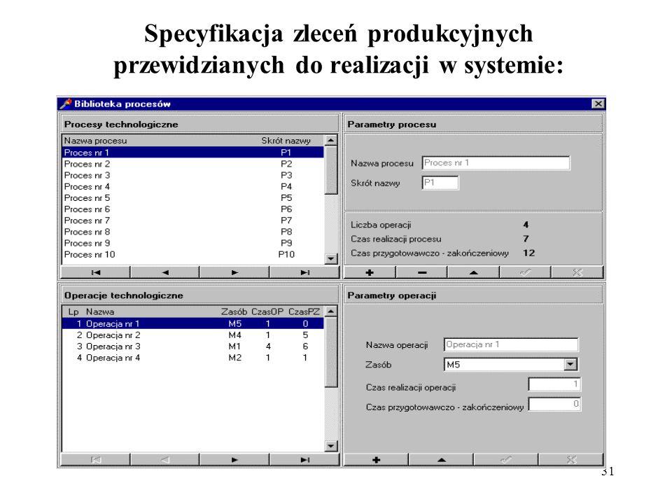Specyfikacja zleceń produkcyjnych przewidzianych do realizacji w systemie: