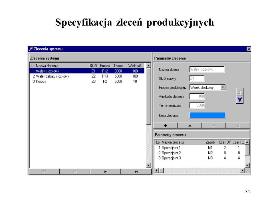 Specyfikacja zleceń produkcyjnych