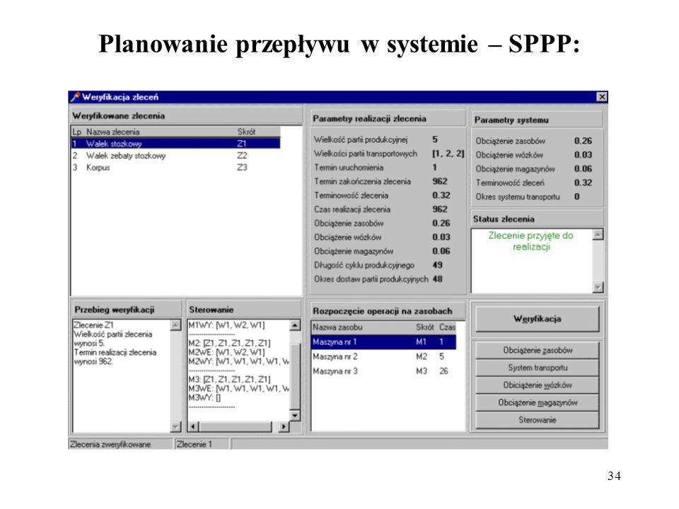 Planowanie przepływu w systemie – SPPP: