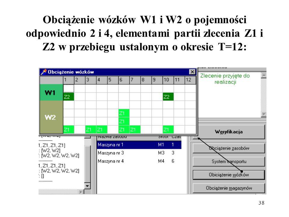 Obciążenie wózków W1 i W2 o pojemności odpowiednio 2 i 4, elementami partii zlecenia Z1 i Z2 w przebiegu ustalonym o okresie T=12: