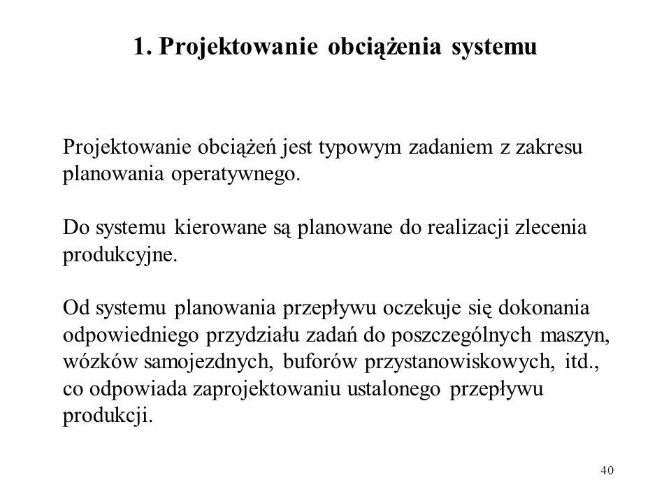 1. Projektowanie obciążenia systemu