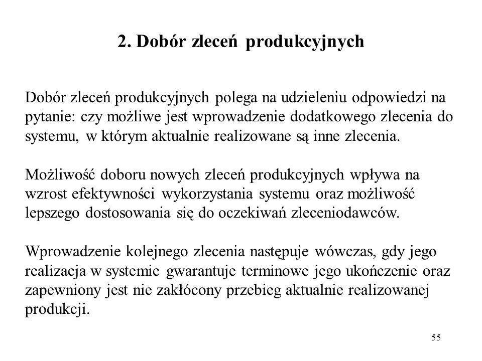 2. Dobór zleceń produkcyjnych