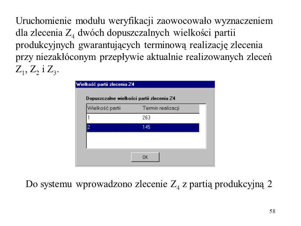 Uruchomienie modułu weryfikacji zaowocowało wyznaczeniem dla zlecenia Z4 dwóch dopuszczalnych wielkości partii produkcyjnych gwarantujących terminową realizację zlecenia przy niezakłóconym przepływie aktualnie realizowanych zleceń Z1, Z2 i Z3.