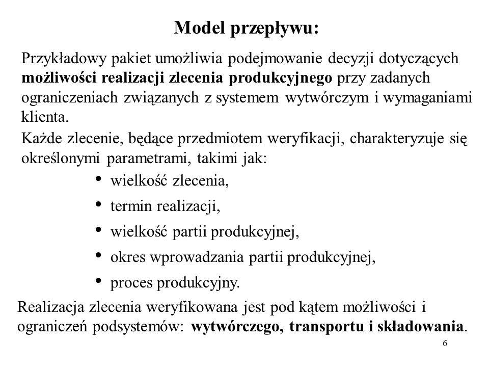 Model przepływu: