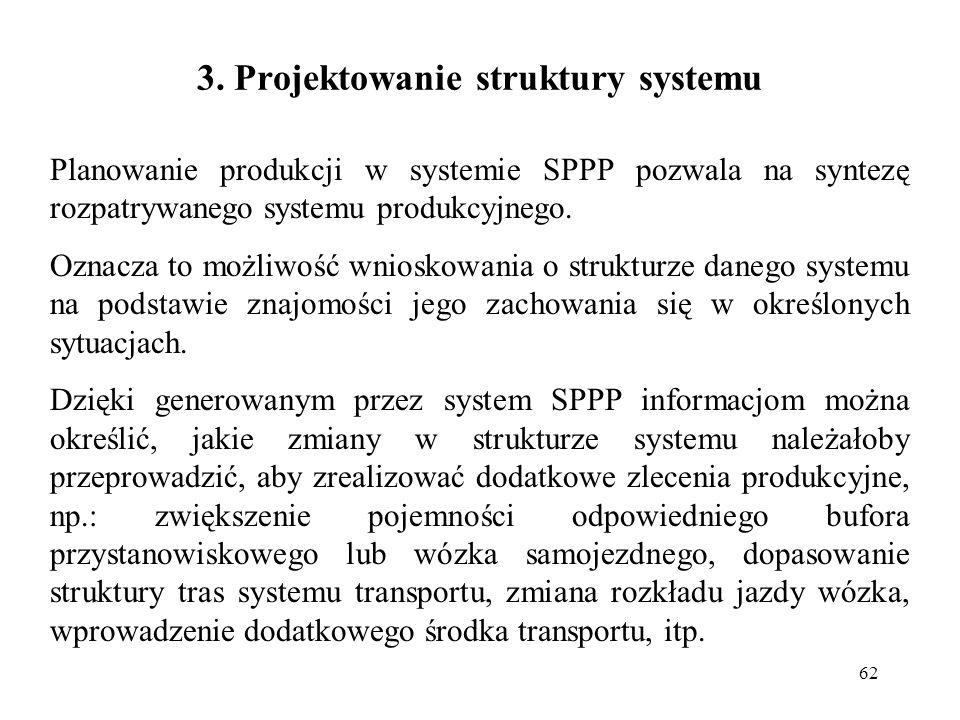 3. Projektowanie struktury systemu