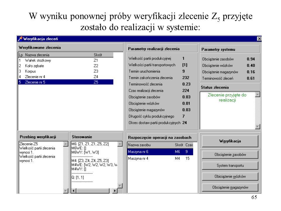 W wyniku ponownej próby weryfikacji zlecenie Z5 przyjęte zostało do realizacji w systemie: