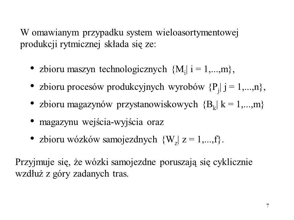 W omawianym przypadku system wieloasortymentowej produkcji rytmicznej składa się ze: