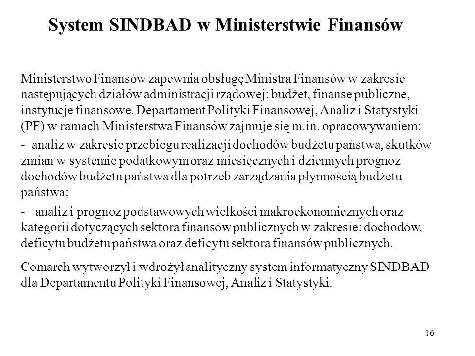System SINDBAD w Ministerstwie Finansów
