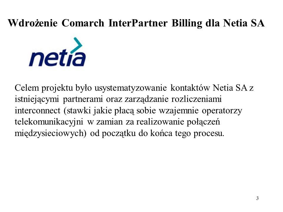 Wdrożenie Comarch InterPartner Billing dla Netia SA