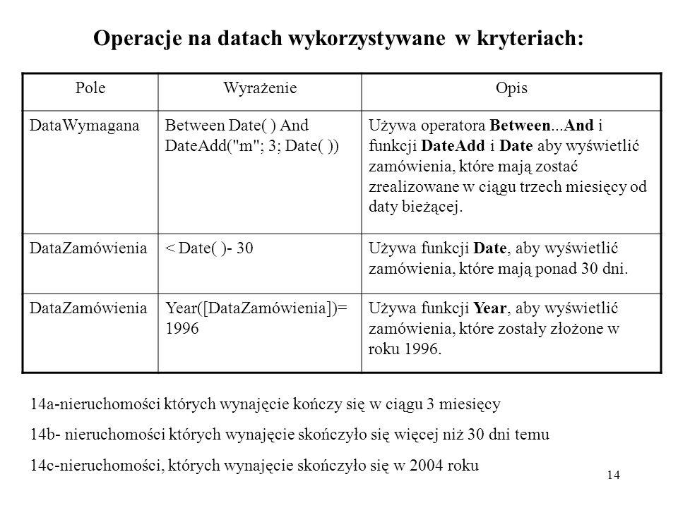 Operacje na datach wykorzystywane w kryteriach: