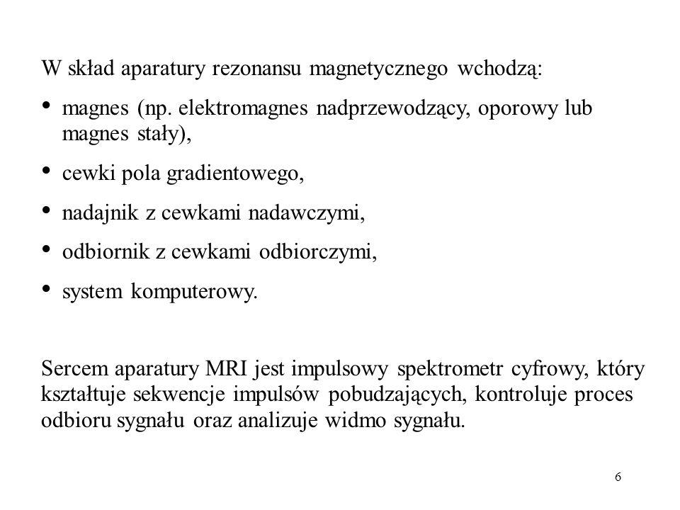 W skład aparatury rezonansu magnetycznego wchodzą: