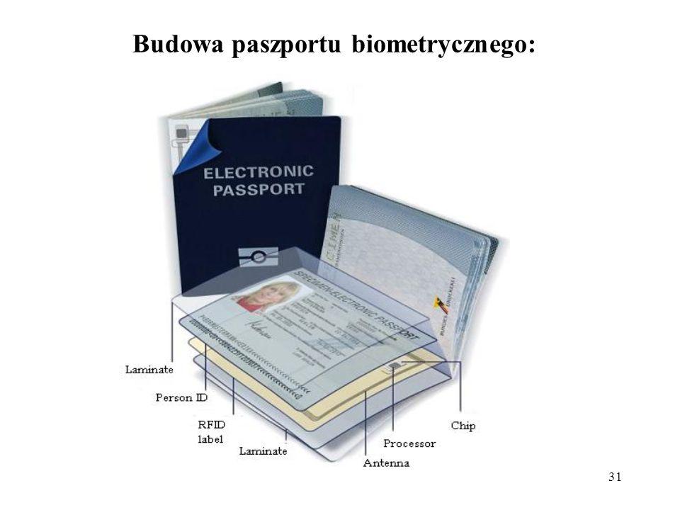 Budowa paszportu biometrycznego: