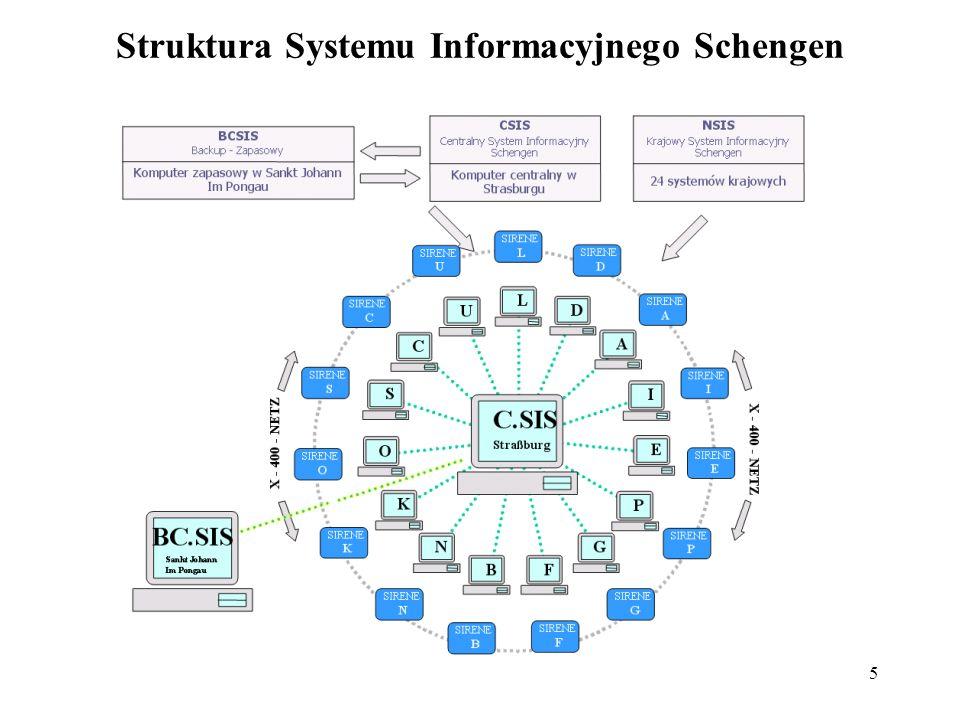 Struktura Systemu Informacyjnego Schengen
