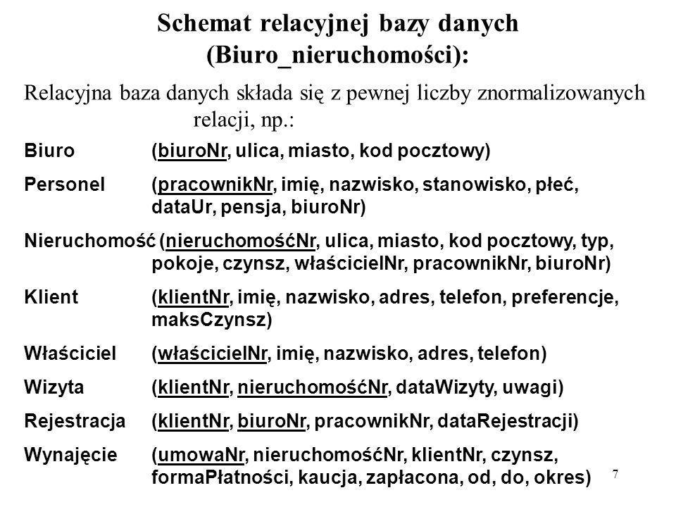 Schemat relacyjnej bazy danych (Biuro_nieruchomości):