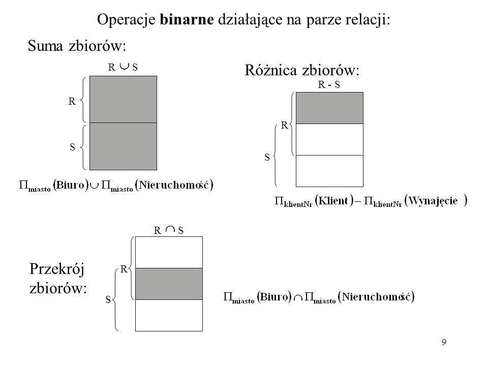 Operacje binarne działające na parze relacji: