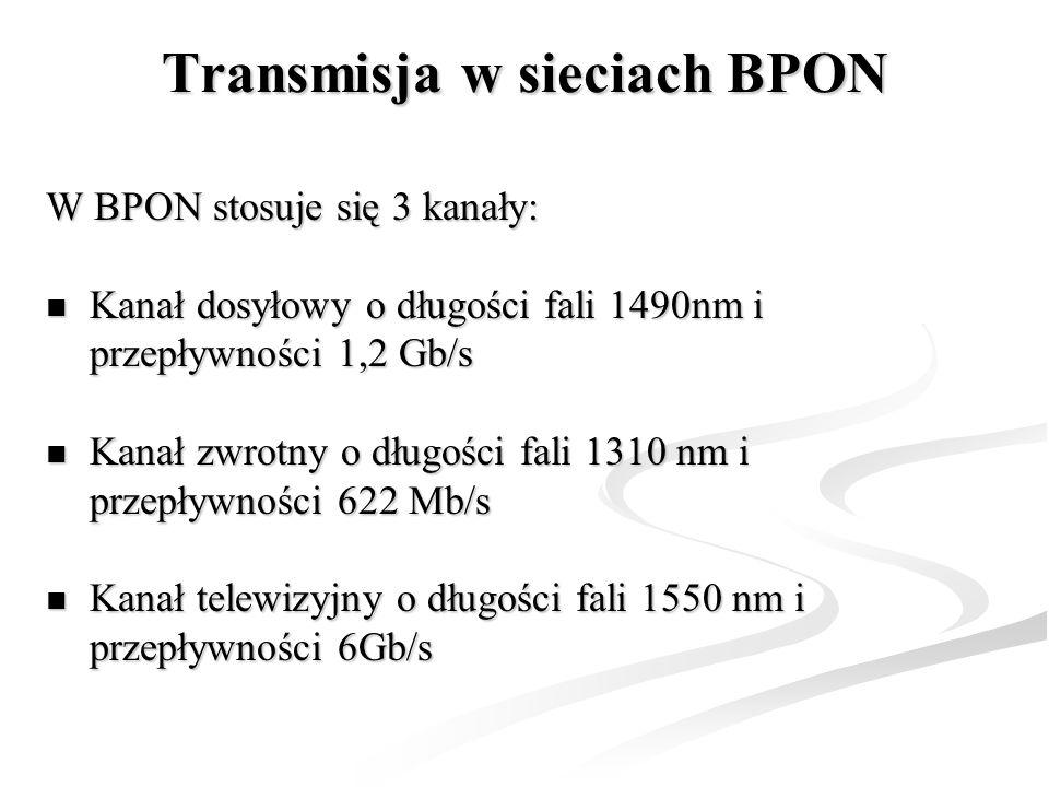 Transmisja w sieciach BPON