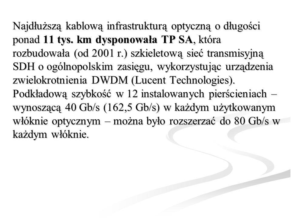 Najdłuższą kablową infrastrukturą optyczną o długości ponad 11 tys
