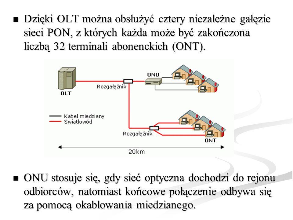 Dzięki OLT można obsłużyć cztery niezależne gałęzie sieci PON, z których każda może być zakończona liczbą 32 terminali abonenckich (ONT).