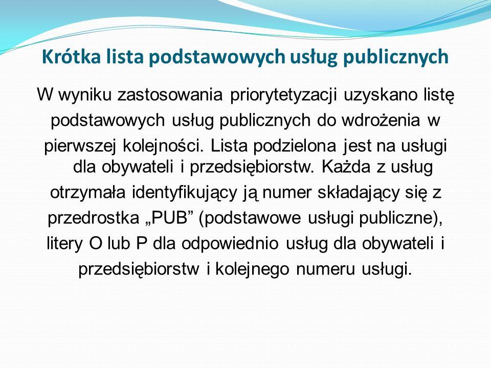 Krótka lista podstawowych usług publicznych