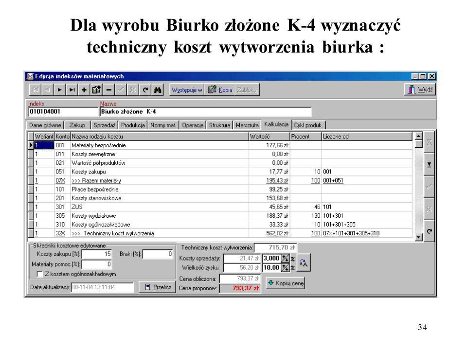 Dla wyrobu Biurko złożone K-4 wyznaczyć techniczny koszt wytworzenia biurka :
