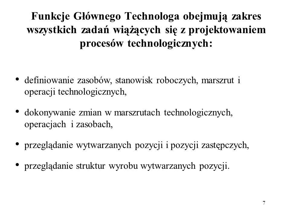 Funkcje Głównego Technologa obejmują zakres wszystkich zadań wiążących się z projektowaniem procesów technologicznych:
