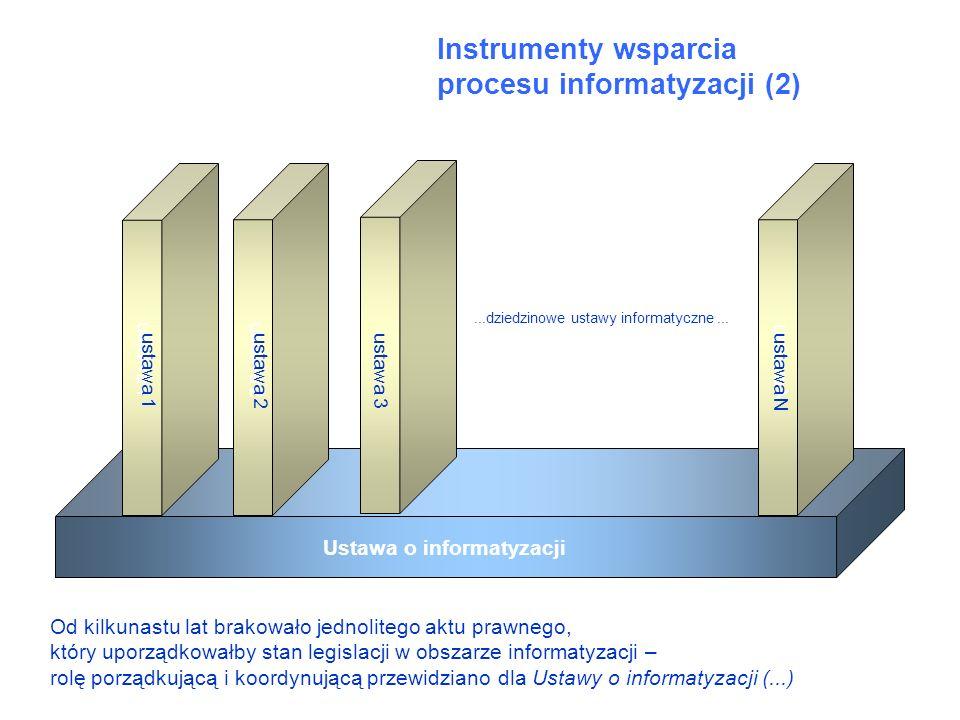 Instrumenty wsparcia procesu informatyzacji (2)